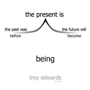 thepresentis_being