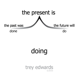 thepresentis_doing
