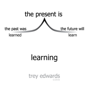 thepresentis_learning